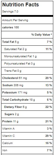broccoli tots nutrition facts