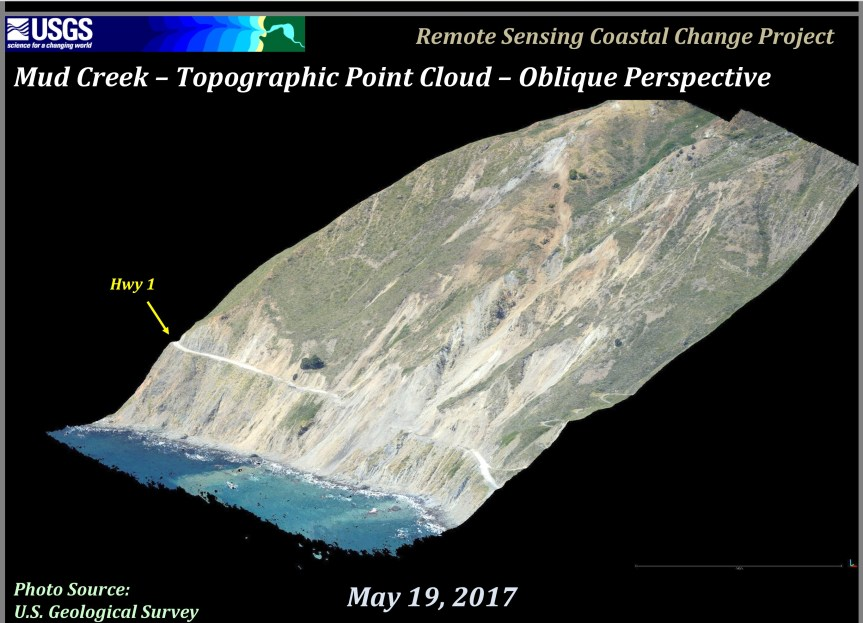 Remote Sensing Coastal Change Project – Mud Creek