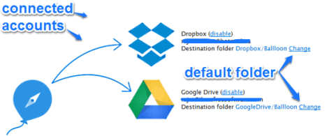 Save any Images and Files to Google Drive or Dropbox directly with Ballloon (4)