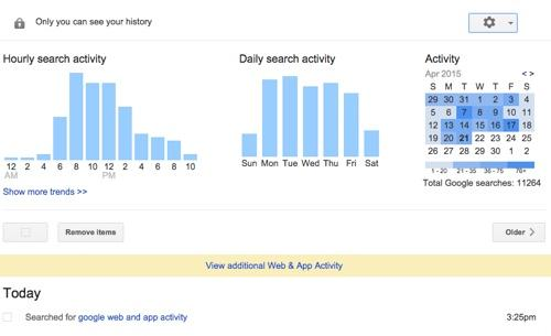 Personal Information collected by Google (7)