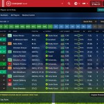 Football Manager abbreviations