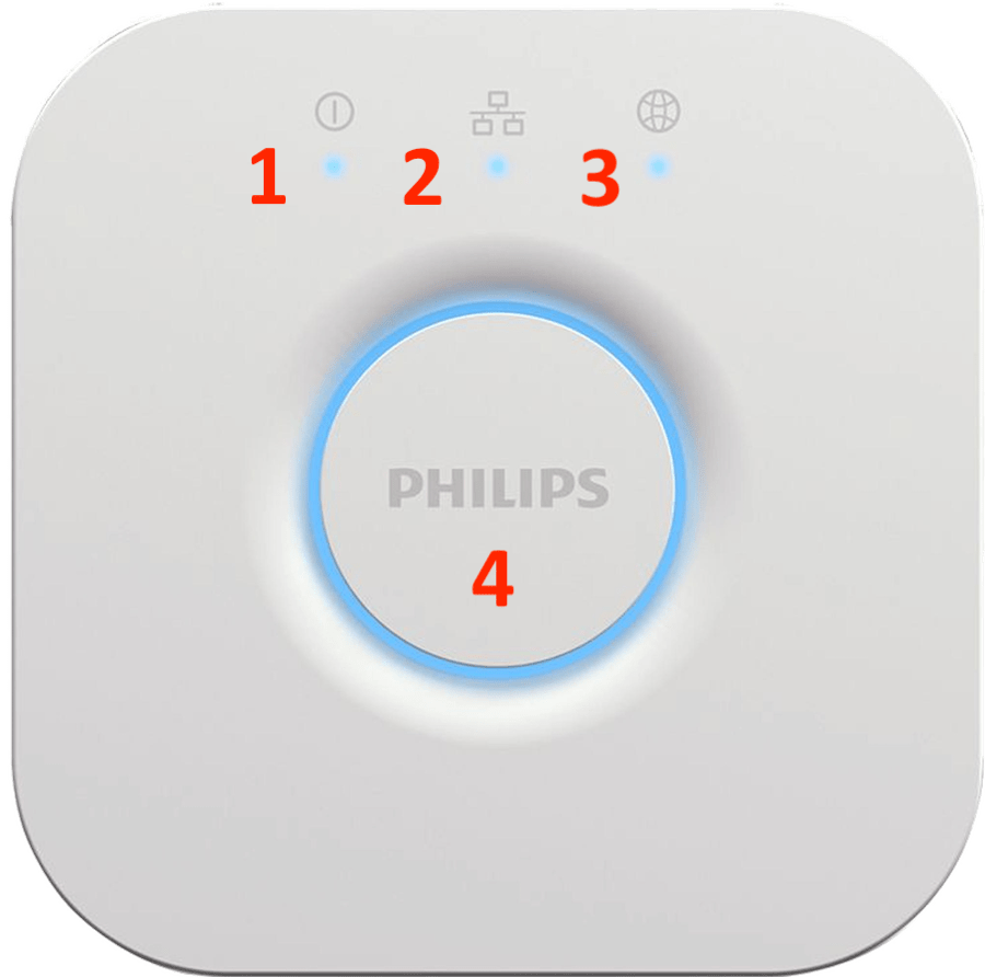 2nd generation Philips Hue Bridge, with numbers 1, 2, 3, 4 superimposed on the blue lights to provide reference later.