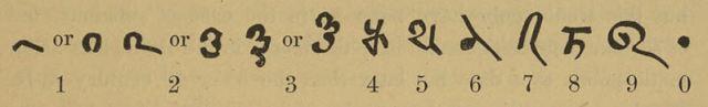 800px-bakhshali_numerals_1