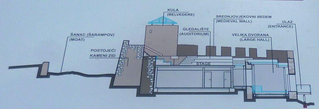 Реконструкция и адаптация бастиона. Фото: Елена Арсениевич, CC BY-SA 3.0
