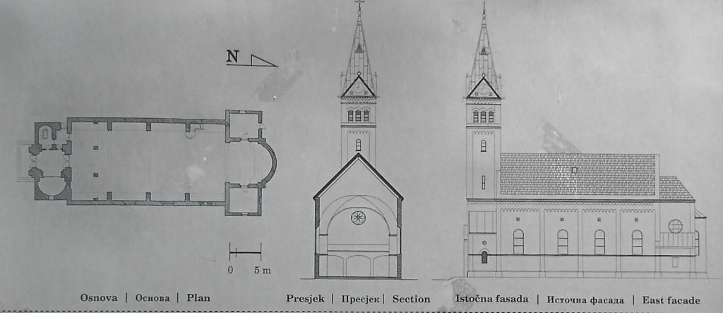 Схемы церкви. Фото: Елена Арсениевич, CC BY-SA 3.0