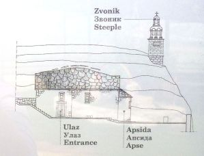Южный фасад. Фото: Елена Арсениевич, CC BY-SA 3.0