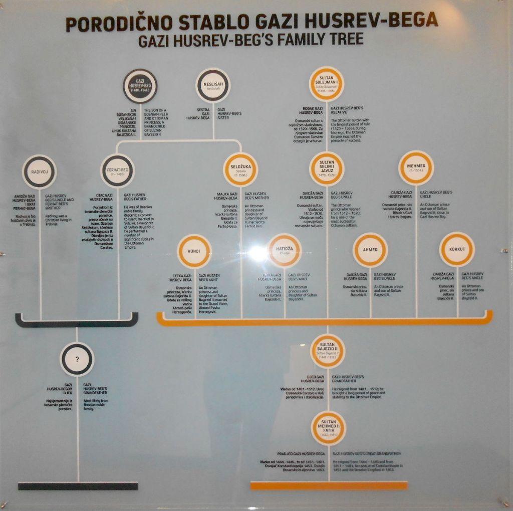 Генеалогическое древо Гази Хусрев-бега. Фото: Елена Арсениевич, CC BY-SA 3.0