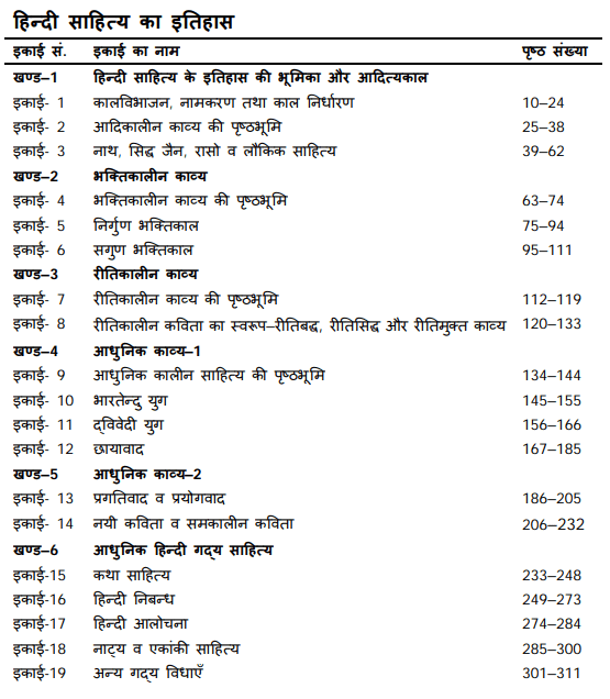 BA Second Year Hindi Books by VMOU