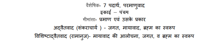 BA First Year Philosophy Syllabus PDF in Hindi