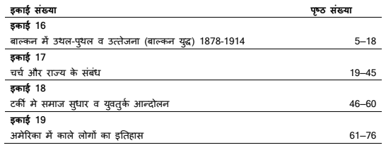 MA Previous History Books in Hindi PDF by VMOU