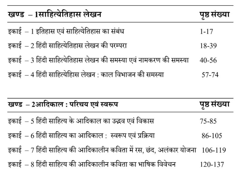 MA Previous Hindi Literature Books PDF by UOU
