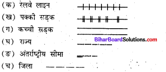 Bihar Board Class 6 Social Science Geography Solutions Chapter 7 मानचित्र अध्ययन 3