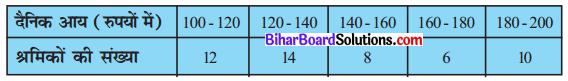 Bihar Board Class 10 Maths Solutions Chapter 14 सांख्यिकी Ex 14.4 Q1