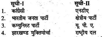 Bihar Board Class 10 Political Science Solutions Chapter 3 लोकतंत्र में प्रतिस्पर्धा एवं संघर्ष - 2
