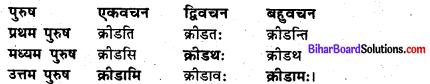 Bihar Board Class 6 Sanskrit Solutions Chapter 9 खेलक्षेत्रम् 2