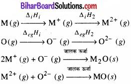 BIhar Board Class 12 Chemistry Chapter 7 p-ब्लॉक के तत्त्व img 23