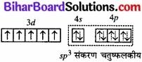 BIhar Board Class 12 Chemistry Chapter 9 उपसहसंयोजन यौगिक img 35