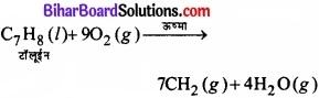 Bihar Board Class 11 Chemistry chapter 13 हाइड्रोकार्बन्स