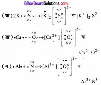 Bihar Board Class 11 Chemistry chapter 4 रासायनिक आबंधन तथा आण्विक संरचना