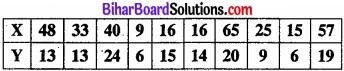 Bihar Board Class 11 Economics Chapter 7 सहसंबंध Part - 2 img 38