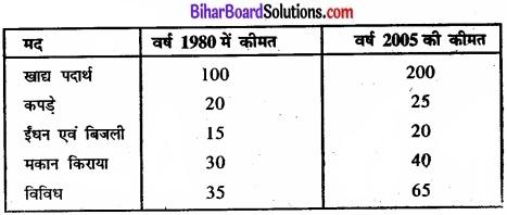 Bihar Board Class 11 Economics Chapter 8 सूचकांक Part - 2 img 1