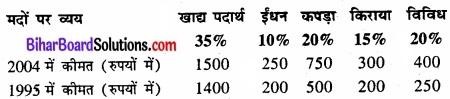 Bihar Board Class 11 Economics Chapter 8 सूचकांक Part - 2 img 4