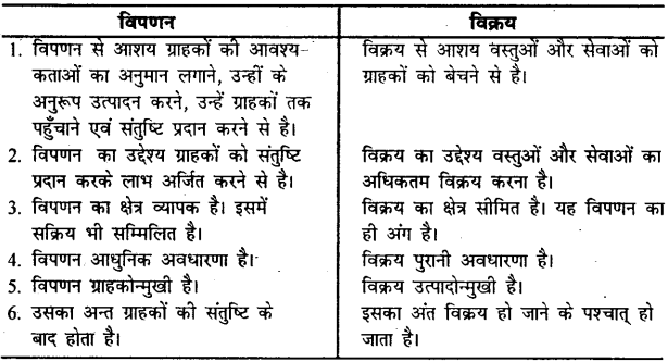 Bihar Board 12th Business Studies Important Questions Long Answer Type Part 3, 1