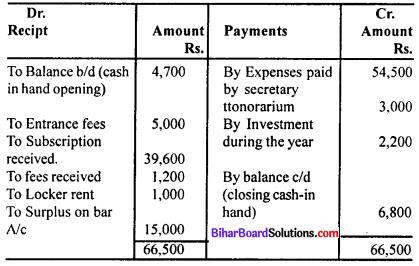 Bihar Board 12th Accountancy Model Question Paper 1 in English Medium Q26