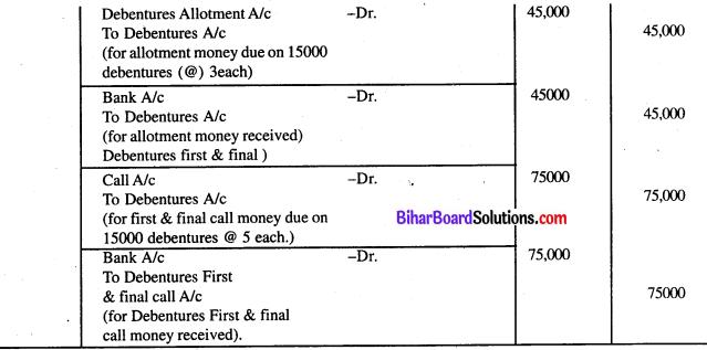 Bihar Board 12th Accountancy Model Question Paper 3 in English Medium Q29.1