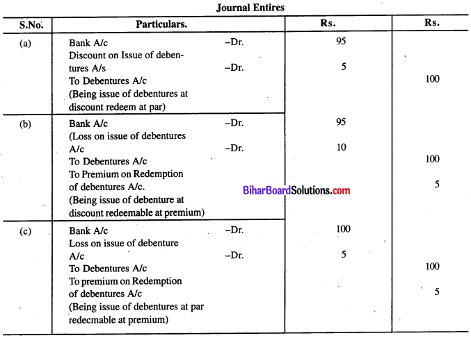 Bihar Board 12th Accountancy Model Question Paper 3 in English Medium Q30