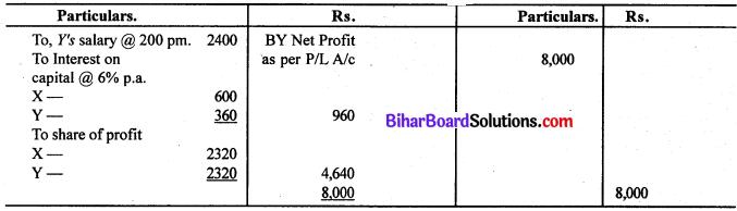 Bihar Board 12th Accountancy Model Question Paper 3 in English Medium Q9