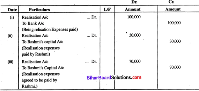 Bihar Board 12th Accountancy Model Question Paper 4 in English Medium Q27