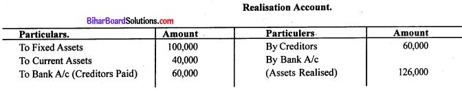 Bihar Board 12th Accountancy Model Question Paper 4 in English Medium Q30.1