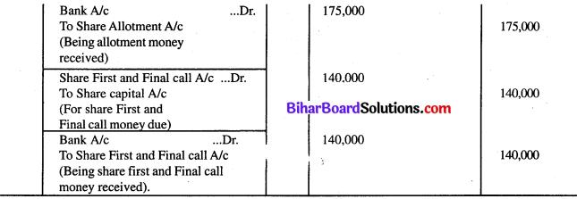 Bihar Board 12th Accountancy Model Question Paper 4 in English Medium Q32.1