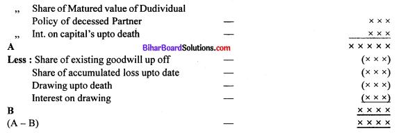 Bihar Board 12th Accountancy Model Question Paper 4 in English Medium Q7.1