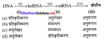 Bihar Board 12th Biology Objective Answers Chapter 6 वंशागति का आणविक आधार 1