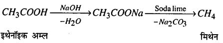 Bihar Board 12th Chemistry Model Question Paper 1 in Hindi - 19
