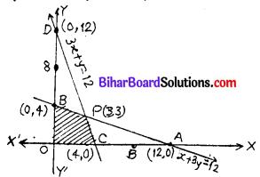 Bihar Board 12th Maths Model Question Paper 4 in Hindi SAQ Q33.1