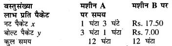 Bihar Board 12th Maths Model Question Paper 4 in Hindi SAQ Q33