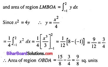 Bihar Board 12th Maths Model Question Paper 5 in English Medium SAQ Q28.1
