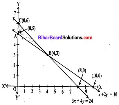 Bihar Board 12th Maths Model Question Paper 5 in English Medium SAQ Q32