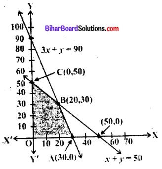 Bihar Board 12th Maths Model Question Paper 5 in Hindi SAQ Q32