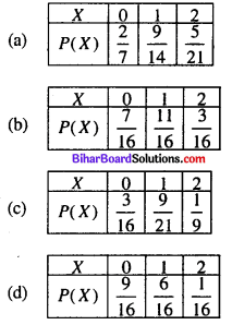 Bihar Board 12th Maths Objective Answers Chapter 13 Probability Q32