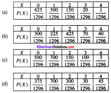 Bihar Board 12th Maths Objective Answers Chapter 13 Probability Q33