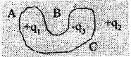 Bihar Board 12th Physics Model Question Paper 1 in English Medium 11