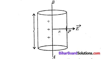 Bihar Board 12th Physics Model Question Paper 1 in English Medium 12