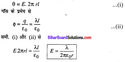 Bihar Board 12th Physics Model Question Paper 1 in Hindi - 16