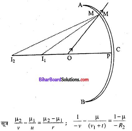 Bihar Board 12th Physics Model Question Paper 1 in Hindi - 18