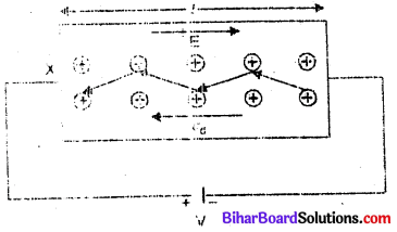 Bihar Board 12th Physics Model Question Paper 2 in English Medium 20