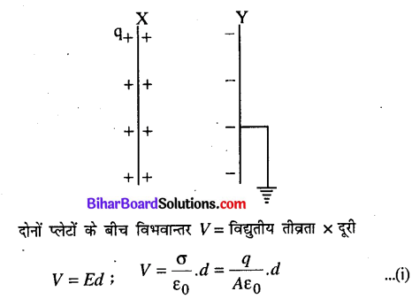 Bihar Board 12th Physics Model Question Paper 2 in Hindi - 13